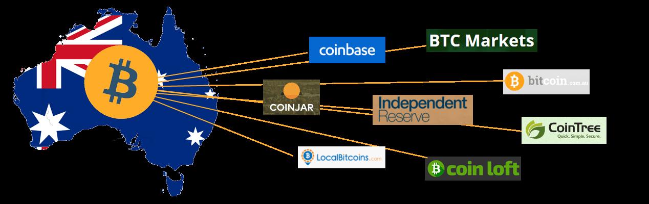 where to buy bitcoin in australia 2018