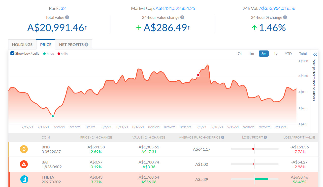Accointing price tracker