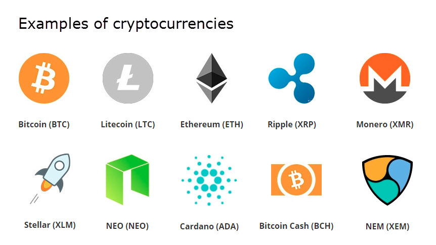 examples of what is cryptocurrencies
