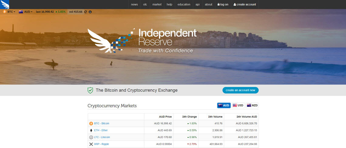 buy bitcoin australia at independent reserve