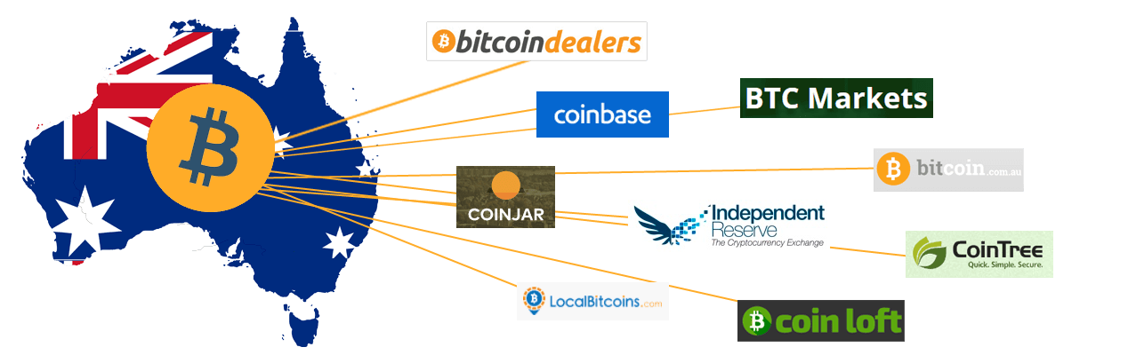 where to buy bitcoin australia 2018