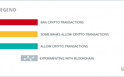 Banks and Cryptocurrencies Global Evaluation: Africa