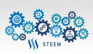 Steem: Blockchain Social Media and Token Review (+ VIDEO)