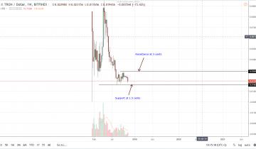 Tron Price Analysis: TRX/USD Break Out Trade, Path Towards Jan 24 Lows