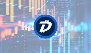 DigiByte Price Analysis: DGB Rebounds from Fresh Yearly Lows, Upside Limited Until Bulls Break Above $0.015