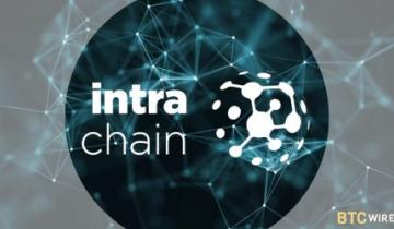 Intrachain: Worlds First Blockchain Integrated Process Mining Software