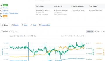Bitfinex Expands Stablecoin Listings to Provide Agnostic Platform