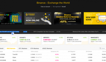 Binance Adds 2 Trading Pairs With Xrp As Base Currency: Trx/xrp & Xzc/xrp