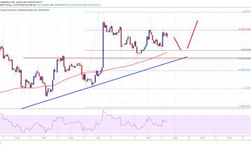 Crypto Market Update: Stellar (XLM), Bitcoin Cash, Tron (TRX), ADA Price Analysis