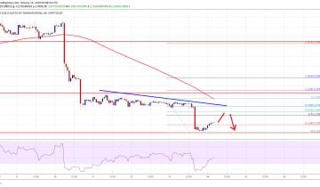 Crypto Market Update: Bitcoin Cash, Tron (TRX), ADA, IOTA Price Analysis