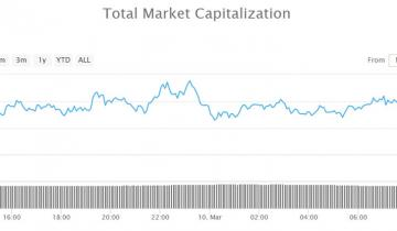 Crypto Market Wrap: What Big Announcement Has Boosted Stellar?