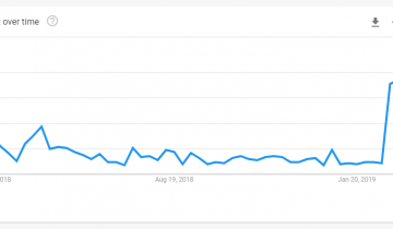 Altcoins Are Trending