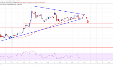 Crypto Market Remains Vulnerable: Litecoin (LTC), BCH, TRX, ADA Price Analysis