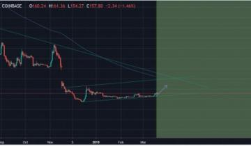 Bitcoin Cash Price Prediction: $300 in a Few Weeks? The BCH Rocket-Speed Rally Has Just Begun!