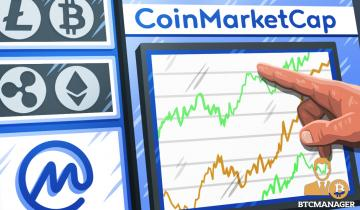 CoinMarketCap Launches Two Cryptocurrency Indices on Nasdaq, Bloomberg, Reuters