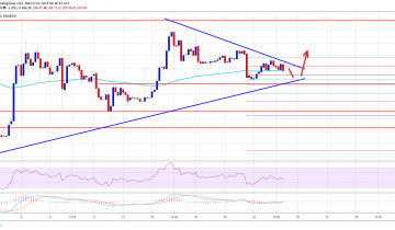 Ethereum Price Weekly Analysis: Buy ETH With Break Above $138