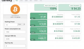 Latest Bitcoin Price Rally Made Mining Profitable: Analyst