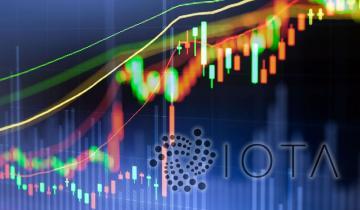 Crypto Market Wrap: IOTA FOMO Keeping Markets Steady