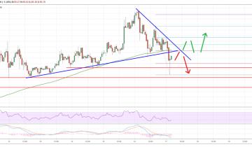 Litecoin (LTC) Price Analysis: Breakout or Further Decline?