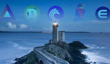 Altcoin outlook: Basic Attention Token, Dogecoin, BitTorrent, Ravencoin, Enjin technical analysis