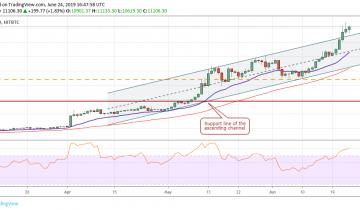 Price Analysis 24/06: Btc, Eth, Xrp, Ltc, Bch, Eos, Bnb, Bsv, Trx, Ada