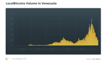 Venezuelan Petro Against US Sanctions: History and Use of the Crypto