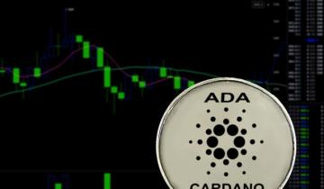 Cardano Could Skyrocket Against a Weakening Bitcoin