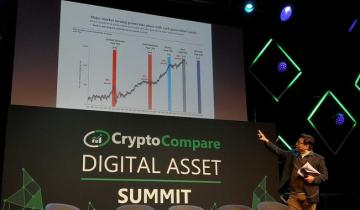 Ever Bullish: Analyst Tom Lee Agrees Bitcoin Is Now a Safe Haven