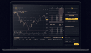 Bybit Review: Cryptocurrency Derivatives Exchange