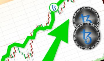 Coinbase Tezos Pump Fires Up Spreads Across Crypto Exchanges