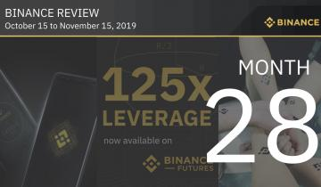 Binance Review, Month 28: The Future(s) of Money, at 125x Speed
