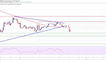 Bitcoin And Crypto Market Cap Declining: BCH, BNB, EOS, TRX Analysis