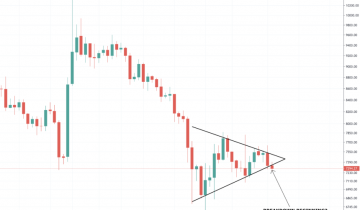 Bitcoin Price: Bear Pennant Targets $4,600, Has The Breakdown Begun?