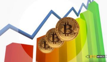 Bitcoins Next Peak Could Be at $80K