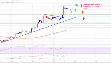 Bitcoin Hits $9,400 In Vertical Rally, But Its At Risk of A Violent Pullback For This Key Reason