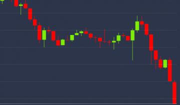 February Gains Disappear as Bitcoin Drops Below $9k
