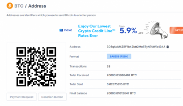 14,000 BTC Moved from Huobi to Anonymous Wallet Just Now