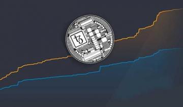 Tezos (xtz) Price Analysis – Tezos In Danger Of Heading Back To $1.30 If We Break Beneath This Support