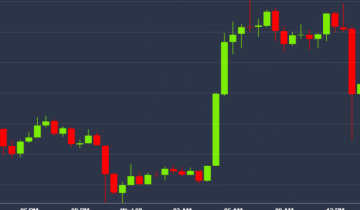 Todays Halving May Be Non-Event for Bitcoin Cash Prices
