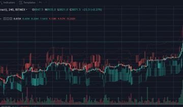 Bitcoins Order Book Is Stacked With Bids: Heres What That Means for BTC