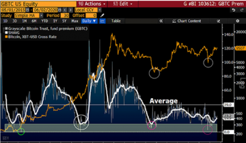 """Bloomberg: """"Bitcoin will approach record high of about $20,000 this year"""""""