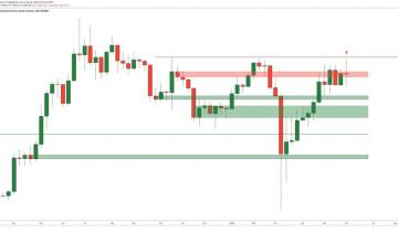 Heres the Single Factor that Could Trigger a Bitcoin Selloff to $7,600