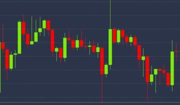 Market Wrap: $10,000 Remains Bitcoins Price to Beat