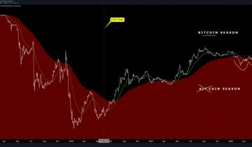 Top Trader Explains Ethereums Rally to $1,400 in 2018 Was a Red Herring Event