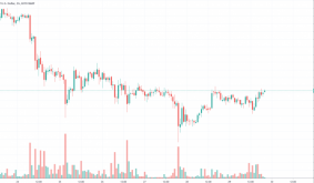 Market Wrap: Bitcoin Traders Expect Big Move as Volatility Plummets