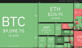 Price Analysis 7/3: Btc, Eth, Xrp, Bch, Bsv, Ltc, Ada, Bnb, Eos. Cro
