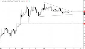 Heres How Low Bitcoin Needs to Drop Before it Can Take Aim at $15,000