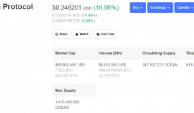 Ocean Protocol Price Prediction – is a 10x Imminent?