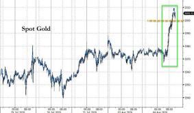 Bonds & Bullion Bid To New Records As Stocks See-Saw On Stimulus Scares