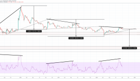 XRP Plunges 20% From Highs: Heres Why More Downside Is Expected